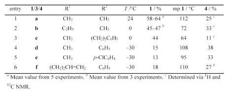 Table 1   Table Of Radicals Chemistry